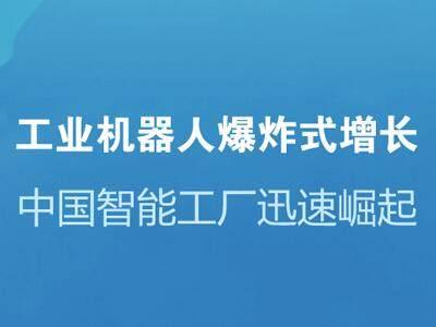 工业机器人爆炸式增长 中国智能工厂迅速崛起