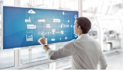 车间管理工具Shopfloor Management Cycle的目标是提高的企业的总绩效