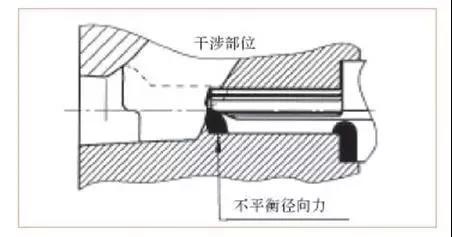 阀座及导管底孔剖面示意图