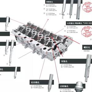 京瓷 耐磨性寿命高出50~100倍,切削速度提高5~20倍