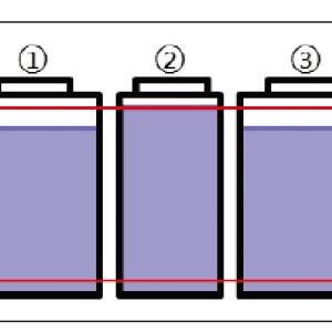 浅谈电池管理系统的被动与主动均衡