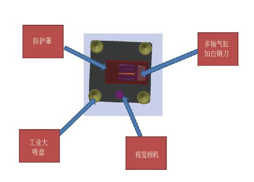 图5 开封装置设计