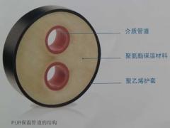 集中供热预制保温塑料管道连续生产工艺