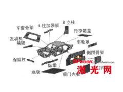 激光焊接技术在汽车领域的主要应用分析