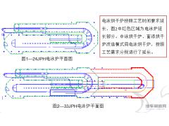 简单分析汽车涂装生产线技术改造