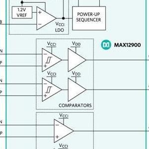 Maxim发布小尺寸、低功耗4-20mA传感器发送器,有效提高工业自动化系统精度