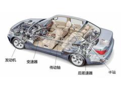 新能源汽车动力传递方式是什么样的?