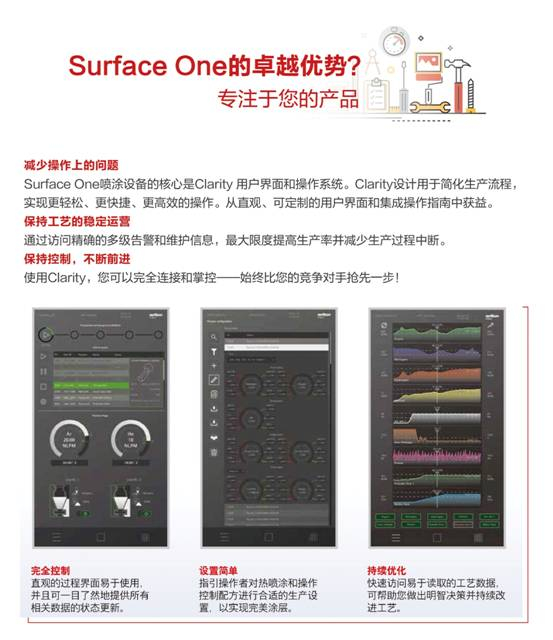 Surface One