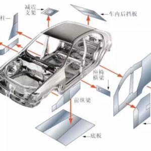 盘点汽车覆盖件的几种典型激光焊接技术