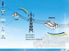 PENTAIR设备保护 智能电网解决方案