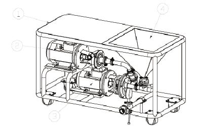 混料系统结构图 主要部件:①操作平台;②剪切泵;③自吸泵;④加料斗