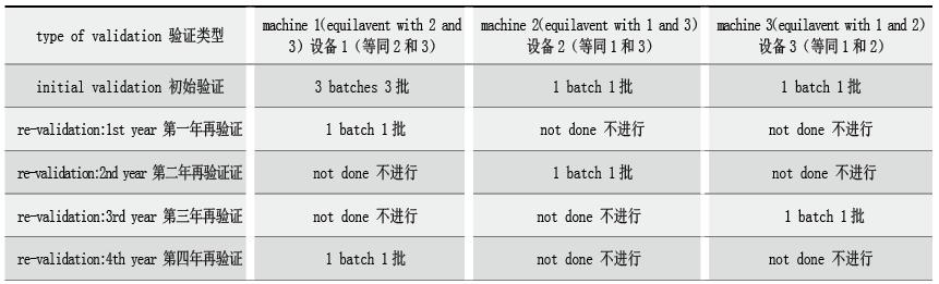 矩阵途径的使用举例