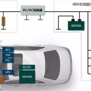 一文了解48V汽车系统