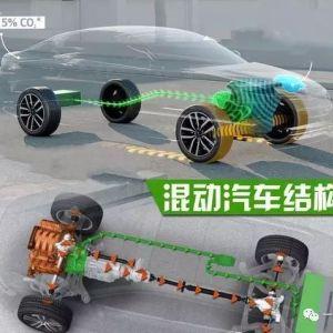 混合动力汽车结构解析