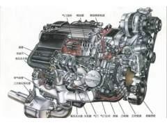 看完就是老司机 这6个发动机参数你都认识吗?
