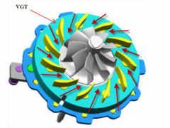 为什么只有保时捷911Turbo的发动机使用了可变涡轮技术