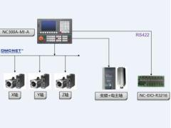 台达CNC数控系统在雕铣机上的成功应用