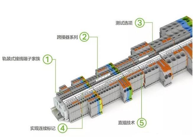 WAGO万可带有操作杆的TOPJOB® S轨装式接线端子