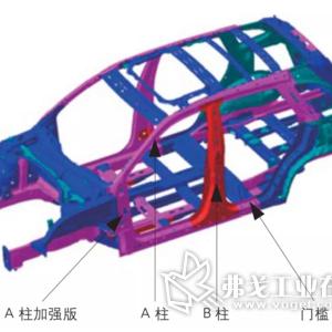 汽车先进高强钢成形技术应用现状及发展趋势