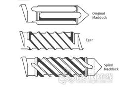 混合机和屏障型螺杆