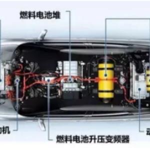 丰田的新能源汽车技术盘点