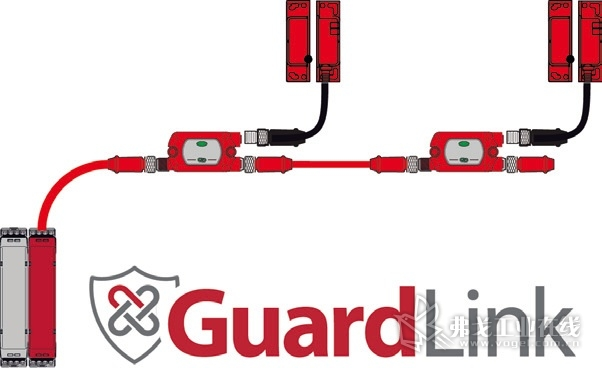 GuardLink 安全系统