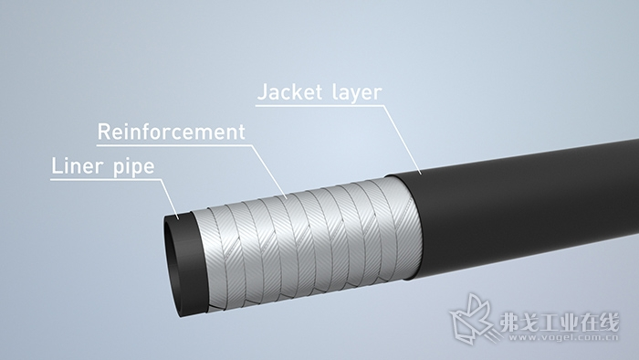 采用UD带和保护层制成的纤维增强PE管,可用于压力最高的应用,比如石油和天然气行业中