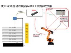 图尔克:ARGEE技术