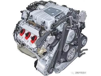 图解汽车发动机技术21-大众EA837_3.0_V6_TSI发动机机械增压系统