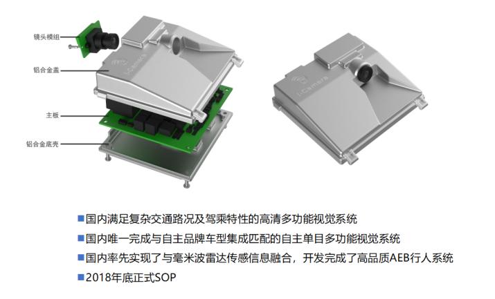 安智汽车i-Camera单目视觉系统