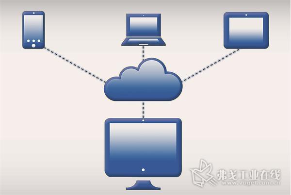 图2 在智能化的路上需要所有关键性的IT系统储备数据、设置和集成接口。由一个中心点来收集所有数据