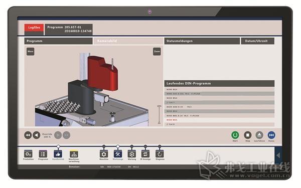 图2计算机化数字控(CNC)、机器人、动态应用和图像加工处理可灵活的集成进Pegasus HMI文库里