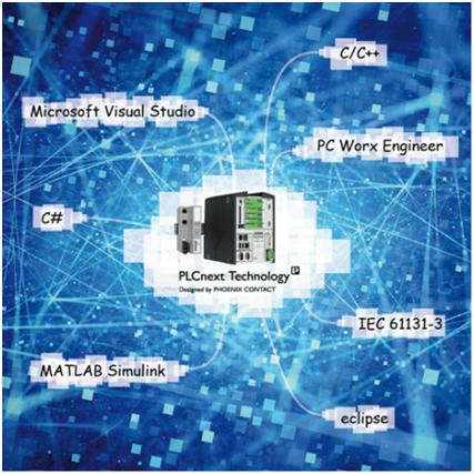 PLCnext 技术,面向未来自动化世界的开放式控制平台