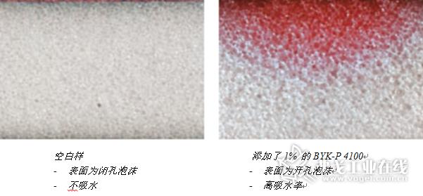 图2 使用BYK-P 4100前后,PVC化学发泡制品的闭孔结构转变为开孔结构,这意味着更好的回弹性和透气性