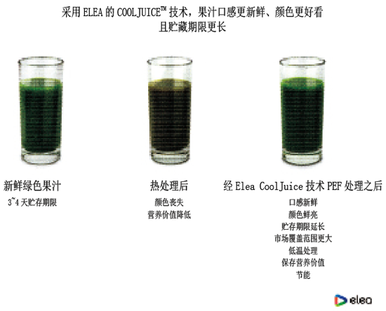 绿色果汁:新鲜果汁、热处理果汁和Elea PEF技术处理后果汁