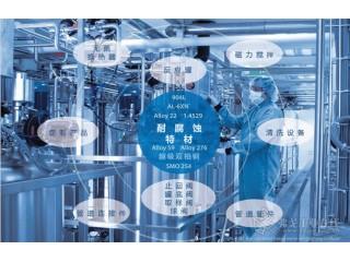 制药领域新潮流, 新概念, 新研发 需要新材料?