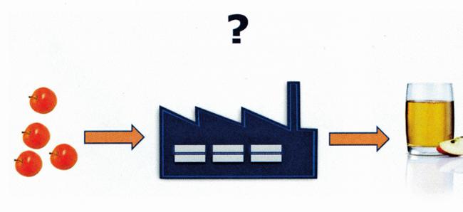 """以果汁工厂作为""""黑盒子"""""""