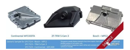 大陆MFC430TA、采埃孚-天合S-Cam 3和博世MPC2汽车ADAS摄像头对比分析,图片引自《大陆汽车ADAS摄像头:MFC430TA》