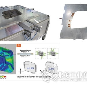 汽车复合材料预成型走向工业化:通过仿真实现节省