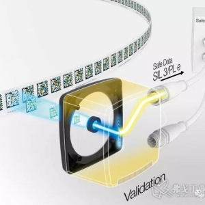 倍加福推出新一代的定位系统 PXV