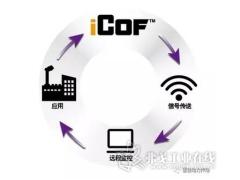 【新品上市】如果您的输送链板也可以实时监测?