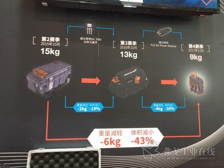 """Formula E国际汽联电动方程式锦标赛""特别展示区SiC功率元器件优化效果"