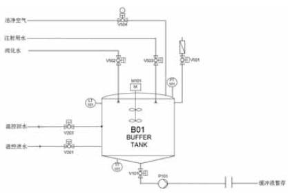图4 缓冲液1号罐B01工艺管道图