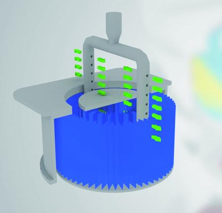 图3 垂直布置的旋转喷管,易于去除粉尘