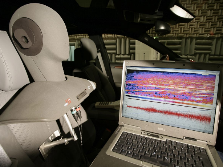 HEAD acoustics人工头测量技术