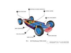 电动汽车与传统汽车底盘对比