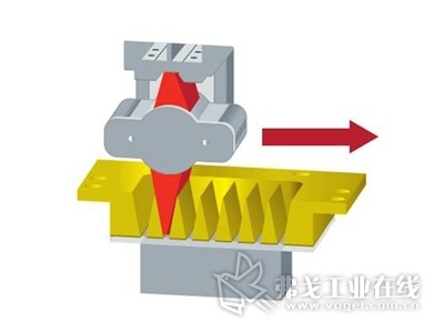 为中国市场提供先进的激光焊接技术