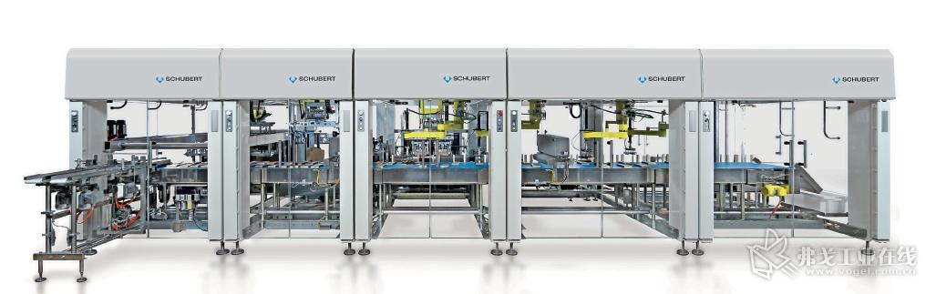 利用模块化的包装设备,生产厂家可以快速的对消费品市场做出反应