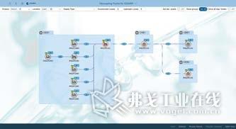 在DDMRP for SAP IBP 需求驱动的供应 链计划方案中可以战略性的设置供应链 的各个区段