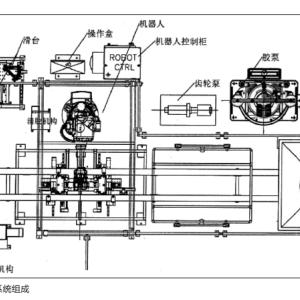 浅析机器人自动涂胶系统断胶问题